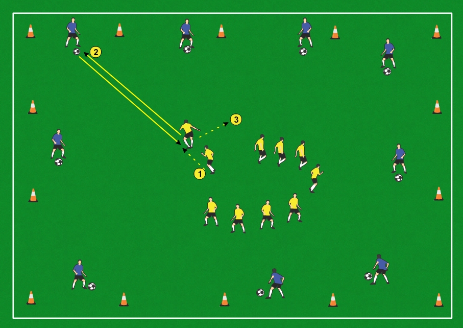 Week 1 - Level 3 - Mini Drill 1.2
