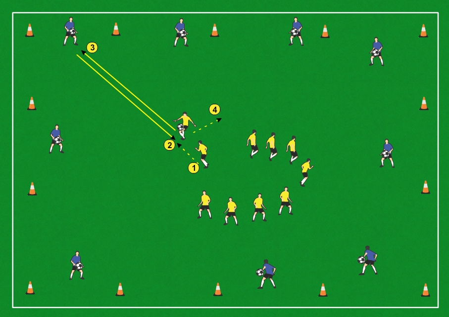 Week 1 - Level 3 - Mini Drill 1.4