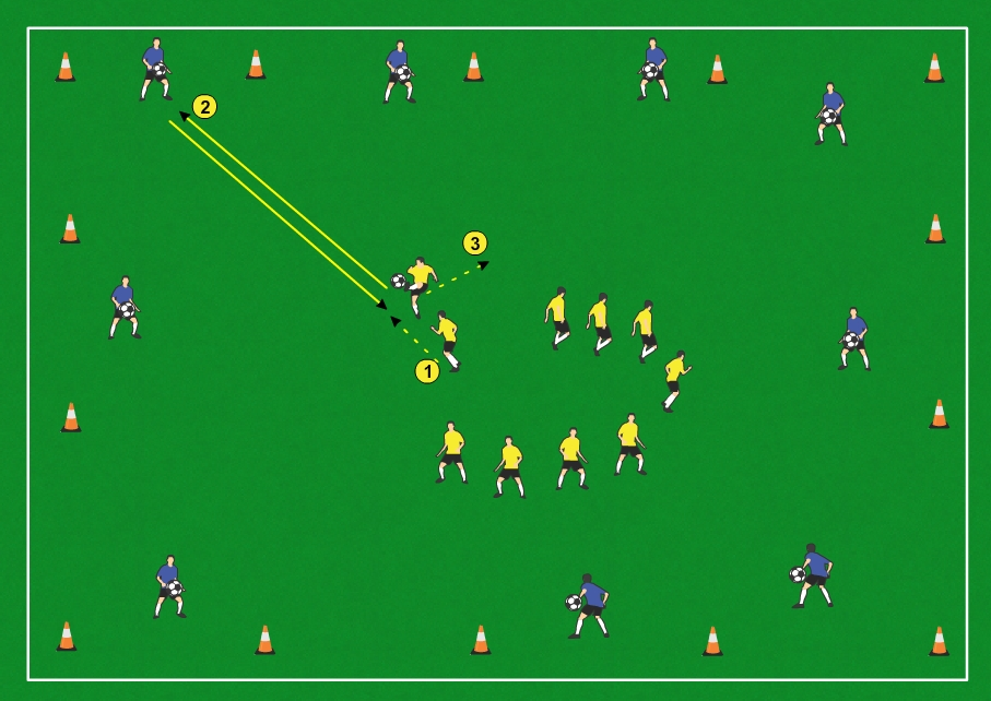 Week 1 - Level 3 - Mini Drill 1.5