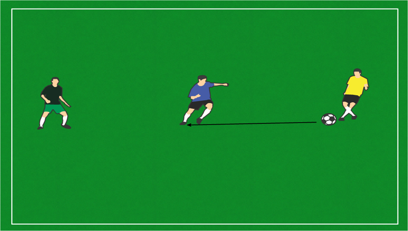 3 set Turn With Ball Step 1