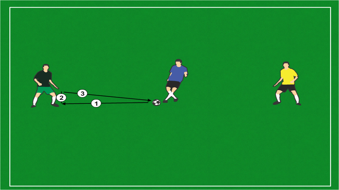 3 set Turn With Ball and Pass It Off