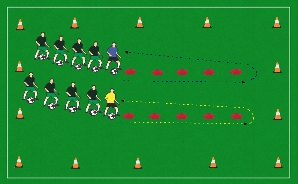 5 Cones Dribbling to the Right