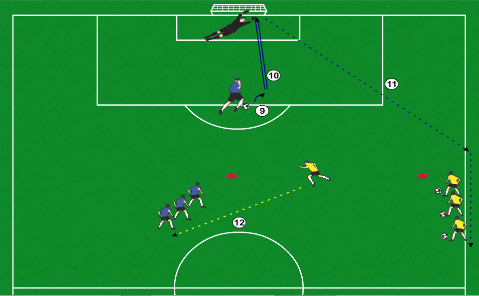 Double Pass Shooting 3