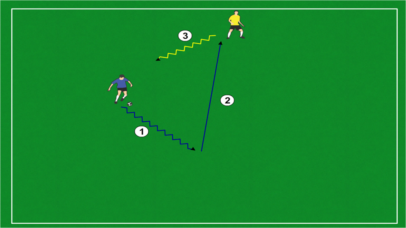 Dribble Stand Pass