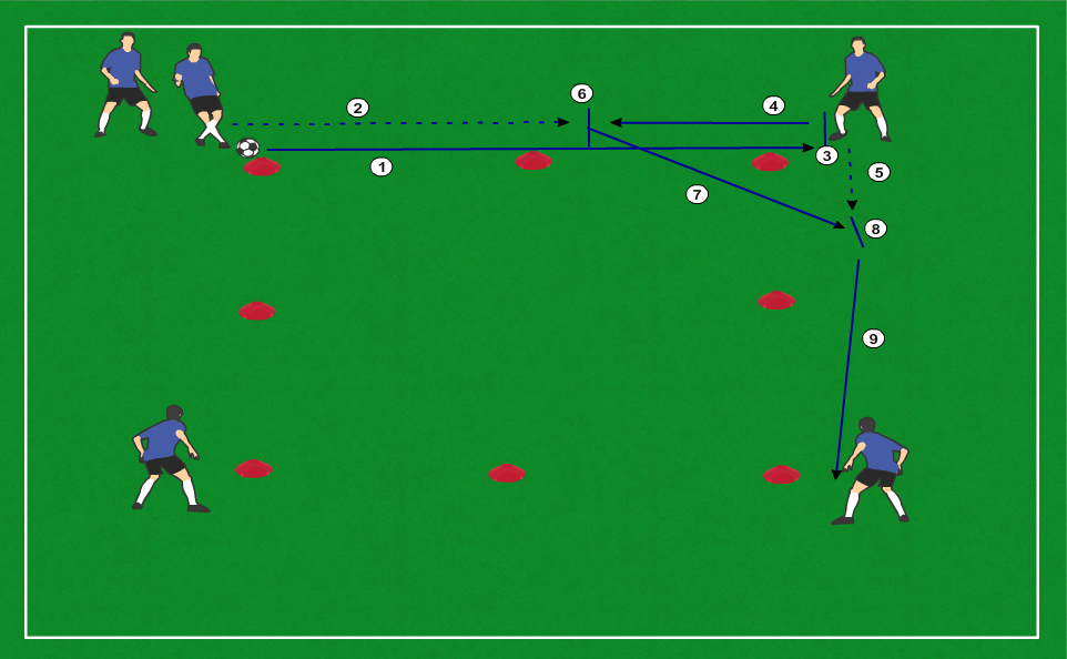 Passing Box Double Pass