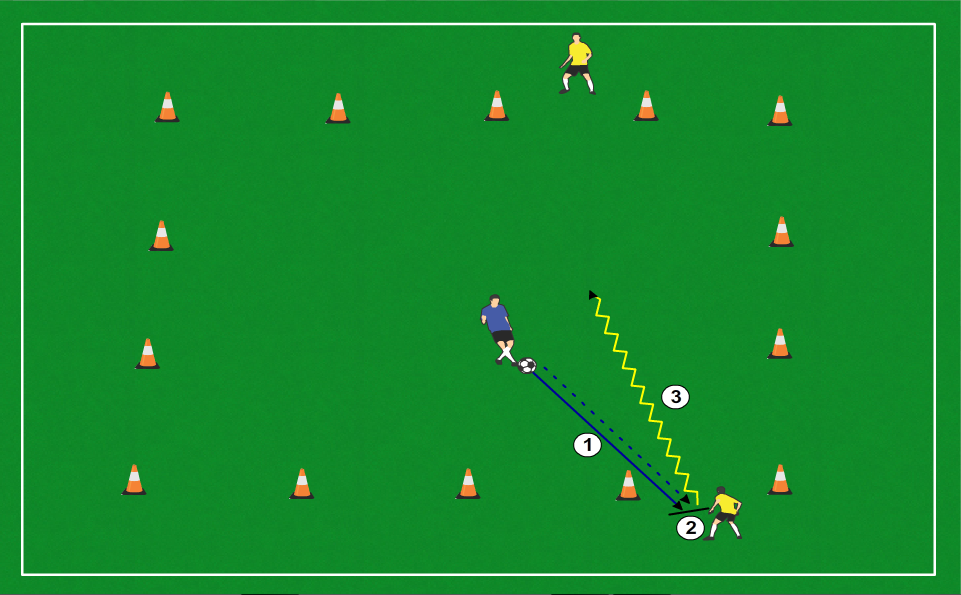 Square Passing Exchange 1