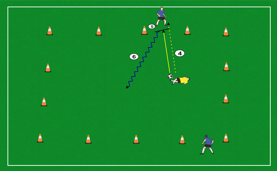 Square Passing Exchange 2