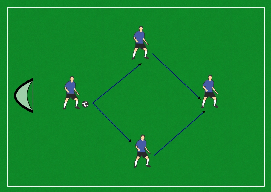 Diamond Formation 1-2-1