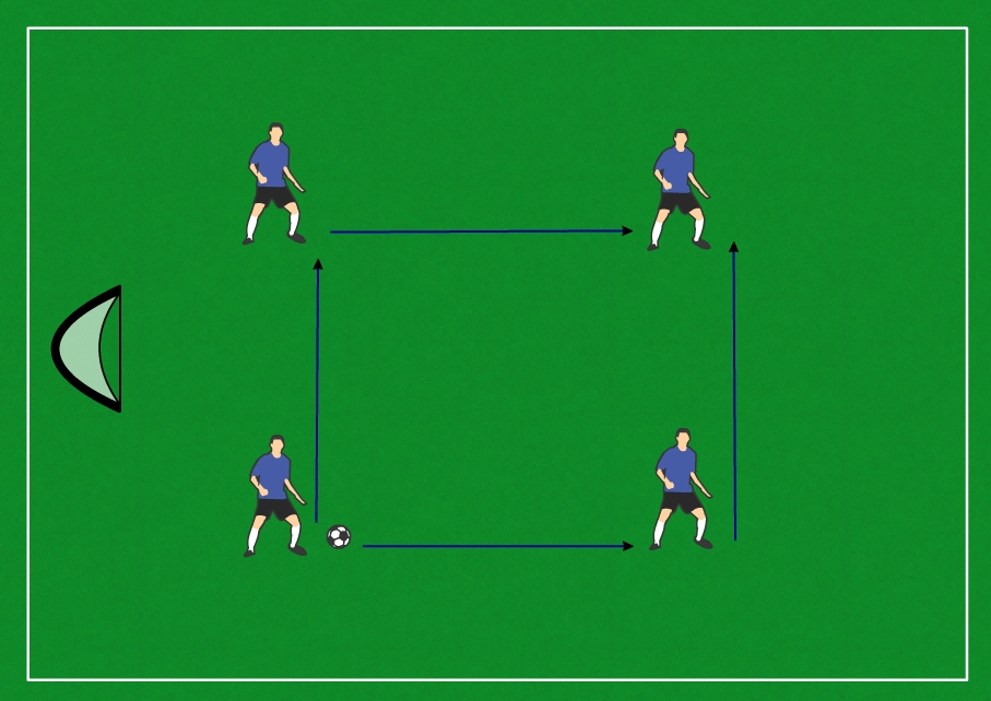 Square Formation 2-2