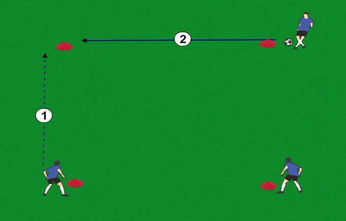 3 Around the box 1