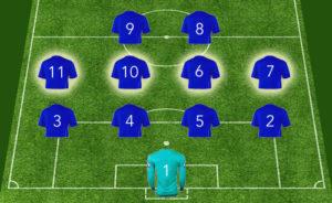 Midfield Position