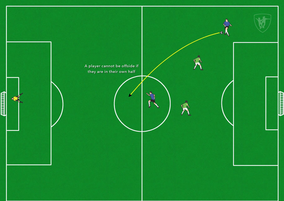 no-offside-player-on-own-half