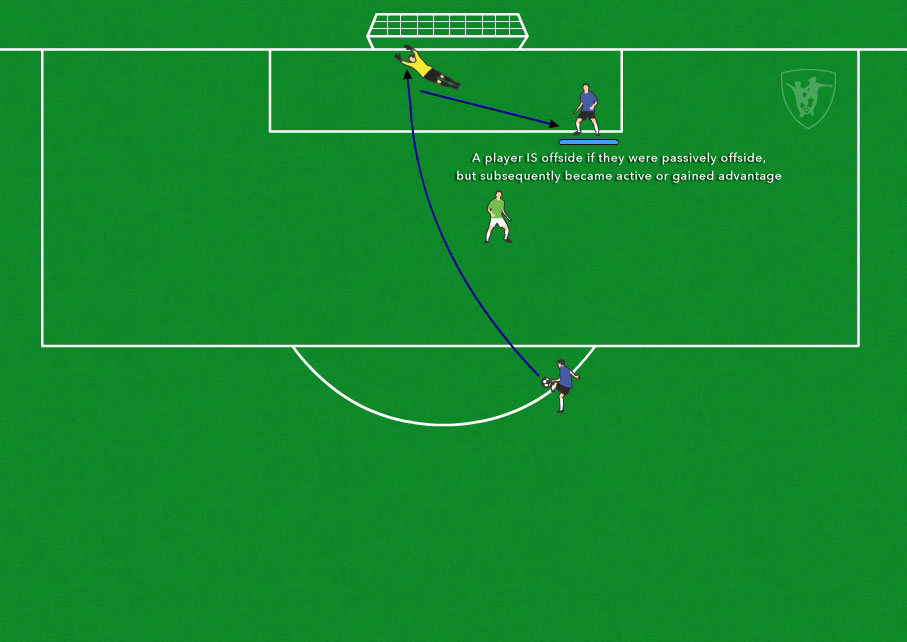 offside-inactive-player-became-active